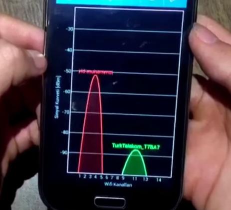 Cep telefonunuza jilet takın bakın neler olacak