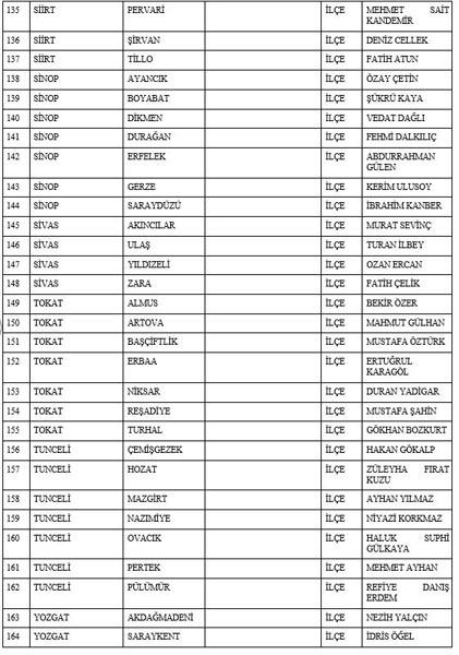 Milliyetçi Hareket Partisi 2019 belediye başkan adayları tam liste