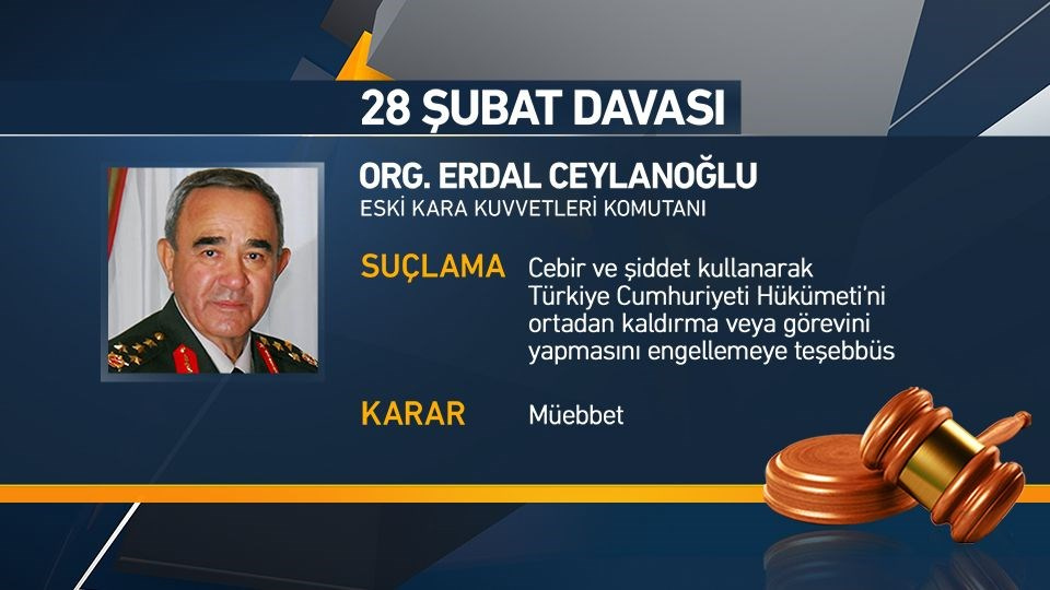 28 Şubat davasında müebbet alanların tam listesi