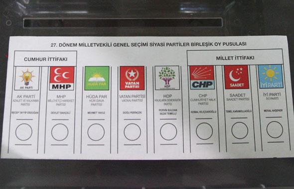 24 Haziran seçim anketleri SONAR son anket sonucunda 2 partiye şok!