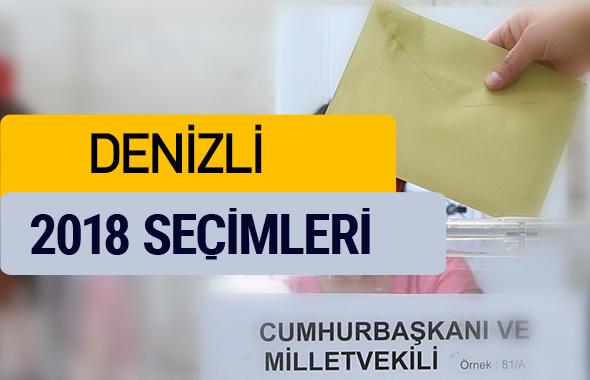 Denizli seçim sonuçları 2018 YSK oy sonucu