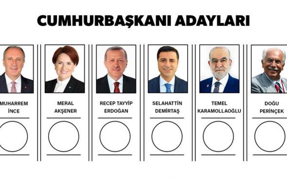 Son seçim anketi Gezici'den 24 Haziran anketleri