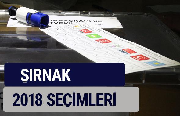 Şırnak oy oranları partilerin ittifak oy sonuçları 2018 - Şırnak