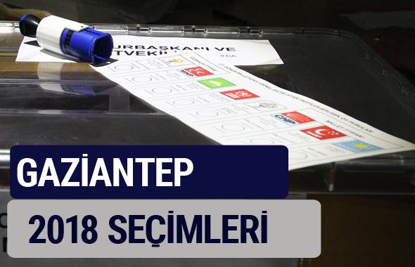 Gaziantep oy oranları partilerin ittifak oy sonuçları 2018 - Gaziantep