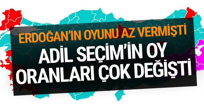 Adil Seçim sonuçları olay oldu! Erdoğan ve İnce'nin oy oranı gerçekte kaç?