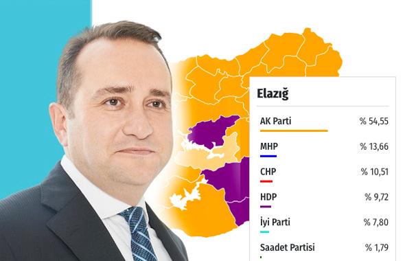 Ağar'ın oğlu Tolga Ağar milletvekili seçildi! Elazığ milletvekilleri