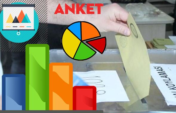 Konsensus anketi sonuçları 24 Haziran seçim anketi