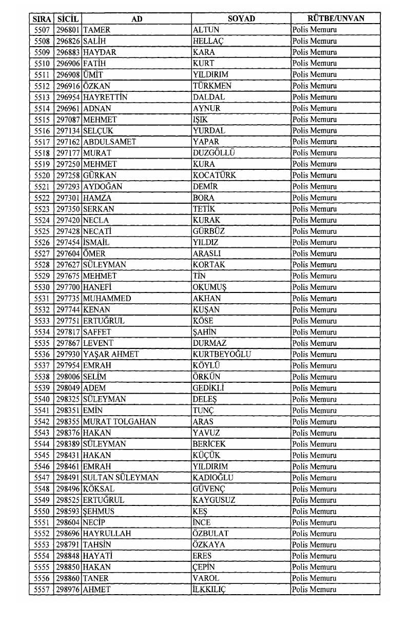 701 sayılı KHK ile ihraç edilenlerin tam listesi