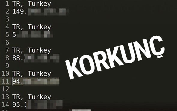 Çocuk pornosunda korkunç rakamlar! Türkiyeden bir günde...