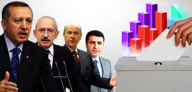 siyasi liderler ile ilgili görsel sonucu
