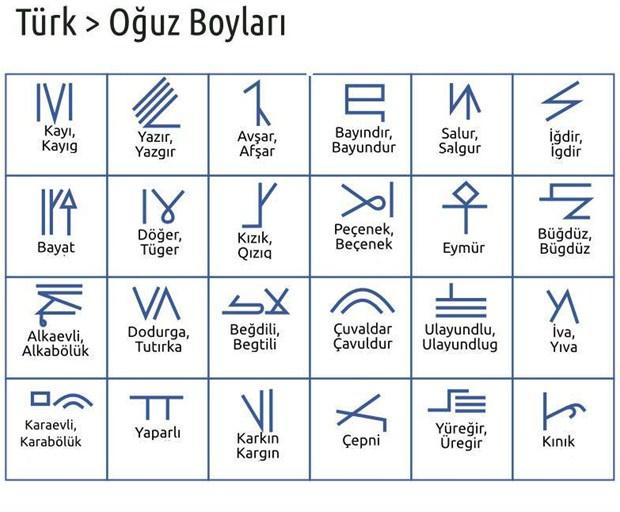 Türklerin soy ağacının il il listesi! Hangi Türk boyundansınız?