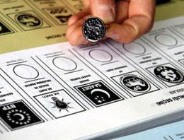 İzmir Aliağa seçim sonuçları 2014