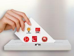 Seçim sonuçları - 2014 yerel seçim sonuçları AA verileri
