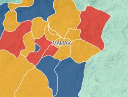 Ankara Mamak seçim sonuçları 2014