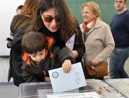 Anadolu Ajansı Seçim Sonuçları