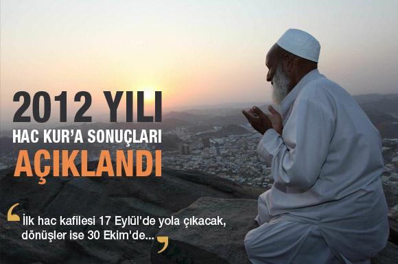 Hac Kur'a sonuçları açıklandı! TIKLA