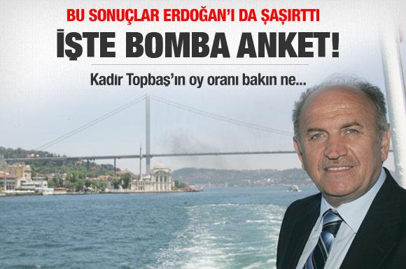 İşte İstanbul'un seçim anketi
