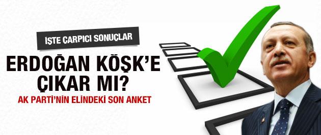 AK Parti'nin elindeki son anket!