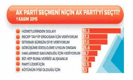 Adil Gür Erdoğan olmazsa AK Parti ANAP ve DYP gibi olur