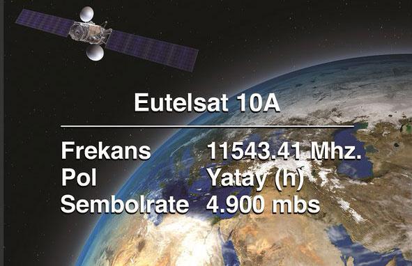 bugün kanal türk frekansları