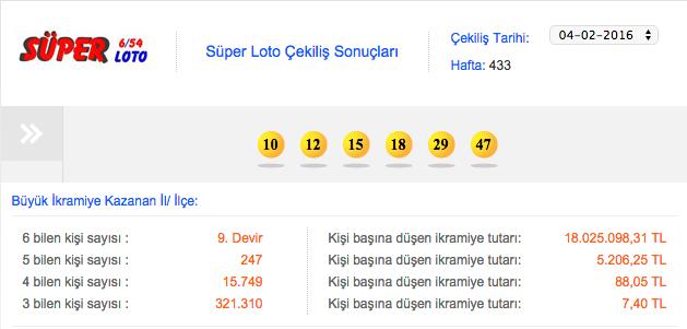 Süper Loto 11 Şubat çekilişi en çok çıkan sayılar