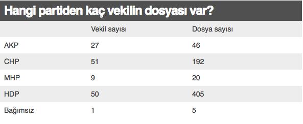referandum olacak mı referandum için kaç milletvekili gerekli