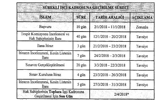taşeron kadro süreç takvimi sınav tarihi