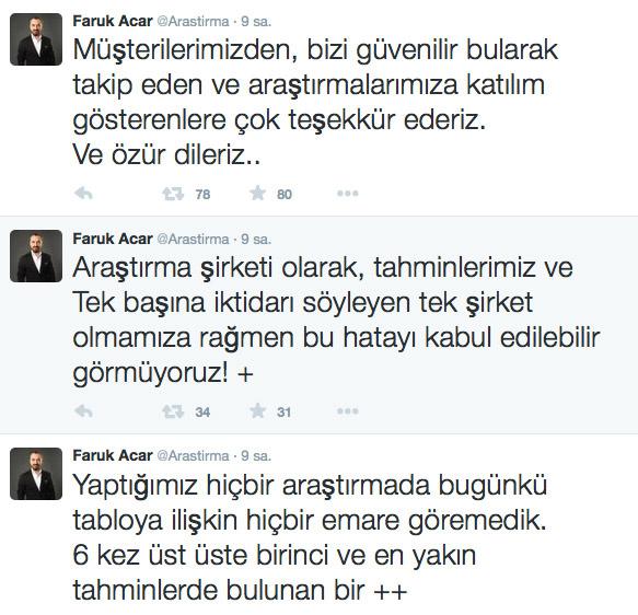 faruk acar tweet