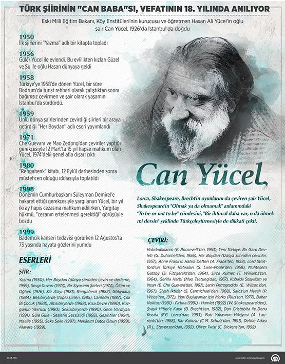 Türk şiirinin Can Babası Anılıyor Internet Haber