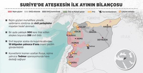 suriye savaş haritası 16 mart 2016 son durum