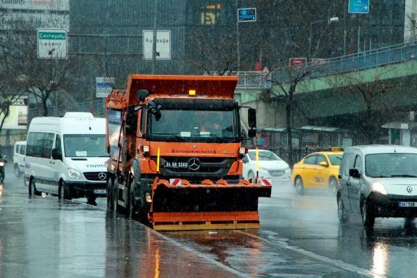 Meteoroloji'den kar uyarısı: Saat 15:00'a dikkat - Sayfa 13