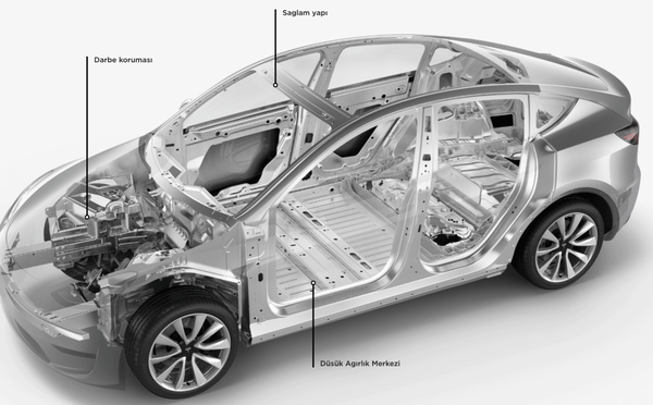 Elon Musk Tesla Y modelini tanıttı fiyatı ve özellikleri bomba gibi - Sayfa 9