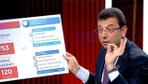 İBB'de kaç makam aracı var borç ne kadar? İmamoğlu iddiasına İBB'den yanıt