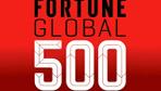 Çin küresel liderliğe oynuyor! Fortune 500 listesinde ABD'yi geride bıraktı