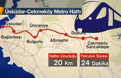 Üsküdar Ümraniye metro durakları Çekmeköy Sancaktepe hattı