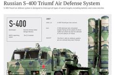 S400 füzeleriyle ilgili bomba Yunanistan ve Ermenistan detayı