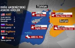 Doğu Akdeniz'de hangi ülkenin ne kadar askeri gücü var?