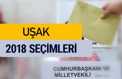 Uşak seçim sonuçları 2018 YSK oy sonucu