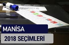 Manisa oy oranları partilerin ittifak oy sonuçları 2018 - Manisa