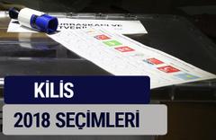 Kilis oy oranları partilerin ittifak oy sonuçları 2018 - Kilis