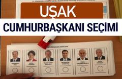 Uşak Cumhurbaşkanları oy oranları YSK Sandık sonuçları
