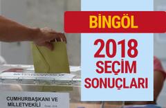 Bingöl seçim sonuçları Bingöl milletvekilleri sonucu