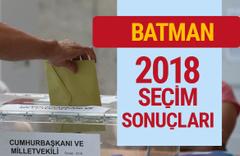 2018 seçim sonuçları Batman milletvekili sonucu