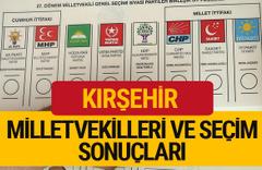 27. dönem 2018 Kırşehir Seçim Sonucu 2018 Kırşehir Milletvekilleri