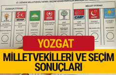 Yozgat Milletvekilleri 27. dönem 2018 Yozgat Seçim Sonucu
