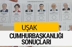 Uşak Milletvekilleri 27. dönem 2018 Uşak Seçim Sonucu