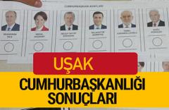 Uşak Cumhurbaşkanlığı seçim sonucu 2018 Uşak sonuçları
