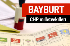CHP Bayburt Milletvekilleri 2018 - 27. dönem Bayburt listesi
