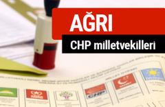 CHP Ağrı Milletvekilleri 2018 - 27. dönem Ağrı listesi