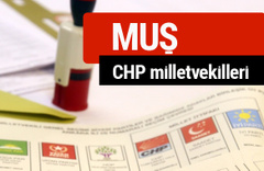 CHP Muş Milletvekilleri 2018 - 27. dönem Muş listesi